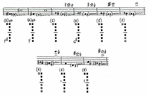 The Clarinet of the 21st Century - III/6 Multiphonic Trills