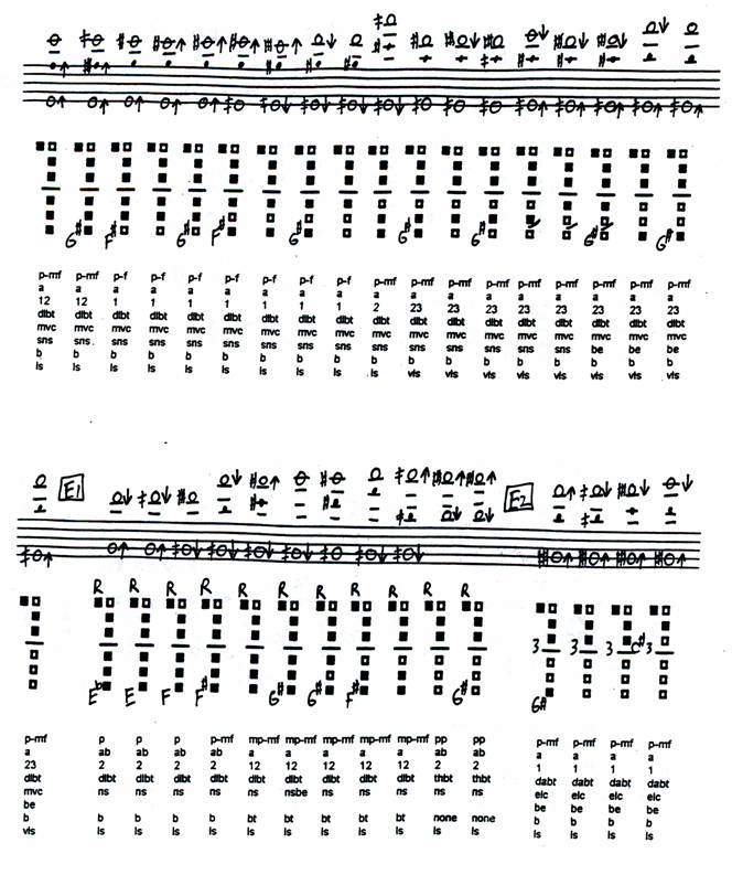 The Clarinet Of The St Century  Vi Bs Cl Multiphonic Chart