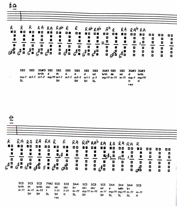 The Clarinet Of The St Century  Vii Eb Altissimo Fingering Chart
