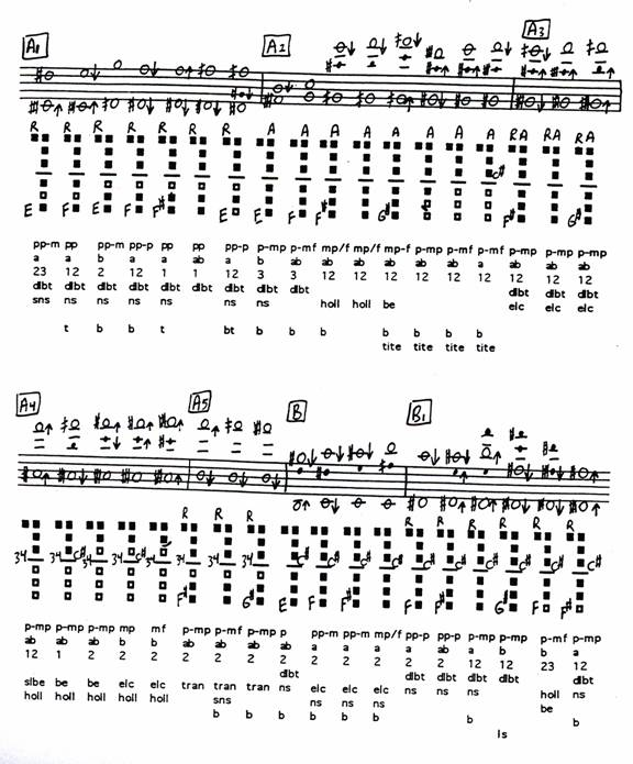 E Flat Clarinet Finger Chart The gallery for -->...