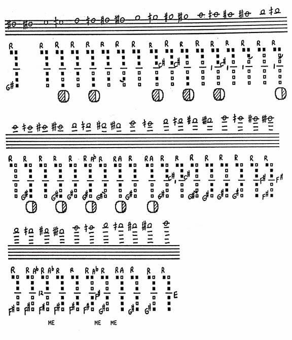 B Flat Clarinet Scales Finger Chart The Clarinet of...