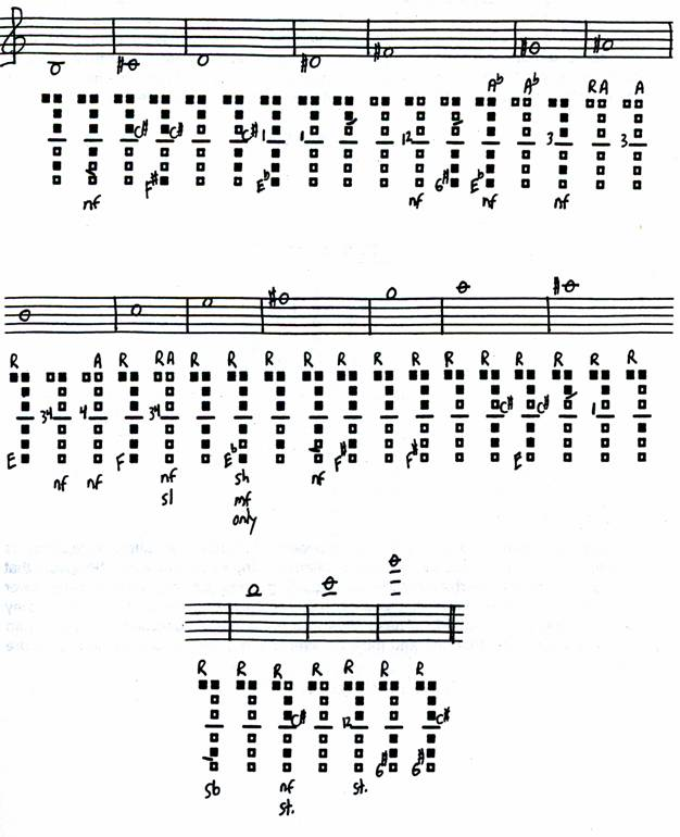 The Clarinet Of The St Century  Vi Bs Cl Alternate Fingerings