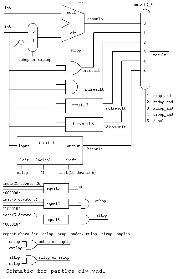 Integer to binary converter in vhdl